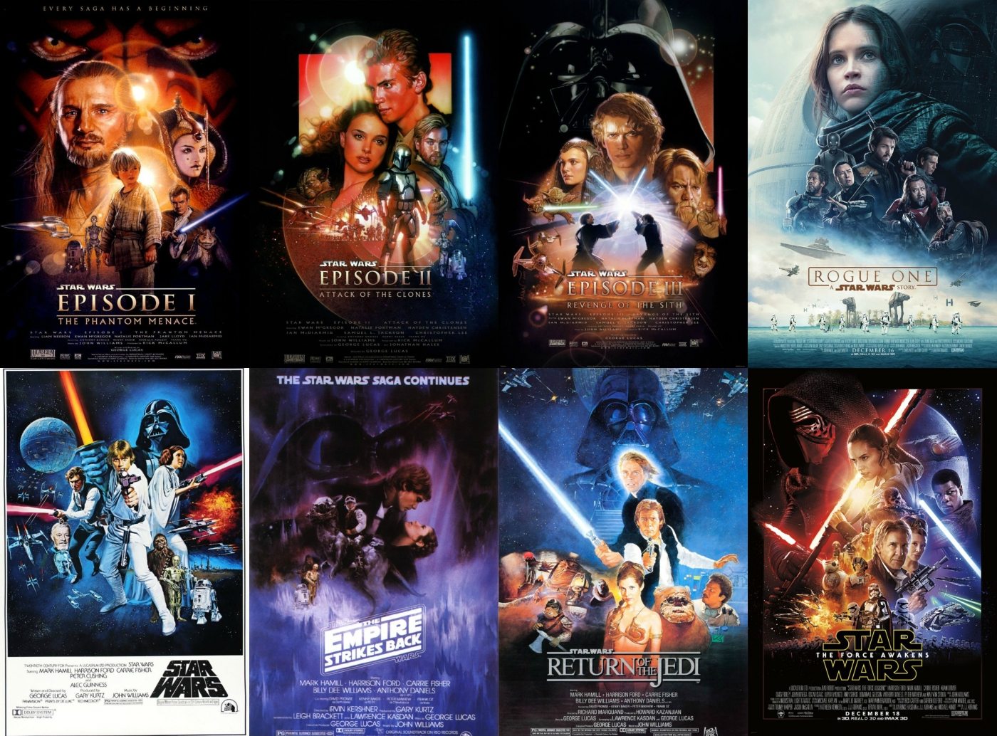 Star Wars Movies Ranked – MILLENNIAL MOVIES